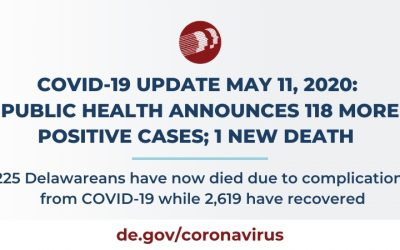Public Health Announces New Positive Cases of COVID-19